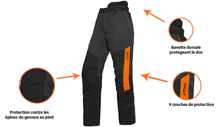 Pantalon anti coupure function stihl - Pantalon de bucheron ...